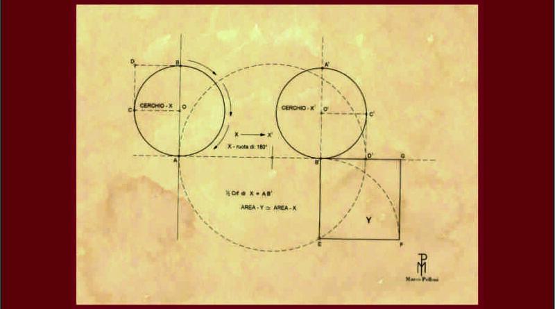 La Quadratura del Cerchio…di Marco Polloni