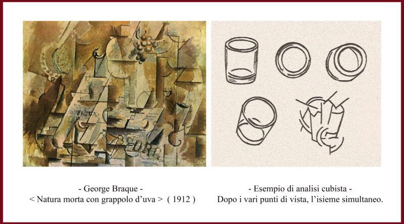 Il Cubismo come visione simultanea..di Marco Polloni