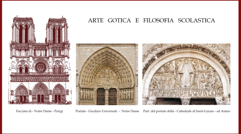 Arte Gotica e Filosofia scolastica…di Marco Polloni