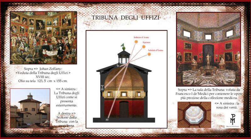 La Tribuna degli Uffizi..di Marco Polloni